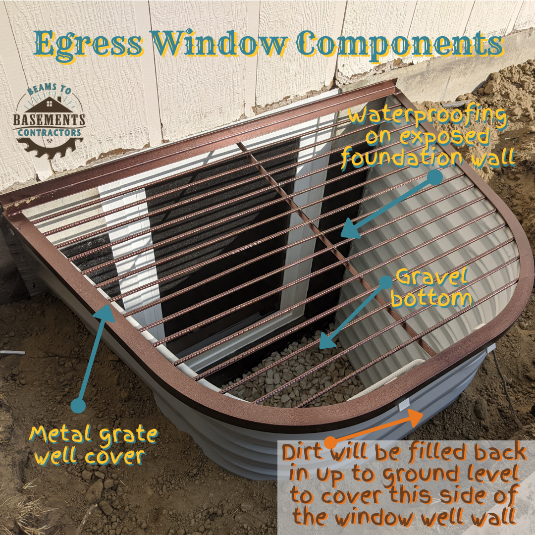 To ensure safety, the building codes describe the width of the window well (distance away from the house) and the materials to use on the bottom and top.